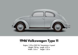VW Beetle 1946