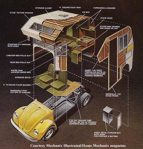 VW Bug with camper conversion plans (or MiniHome).