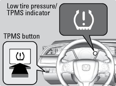 The TPMS reset button is located under the steering wheel of this Honda